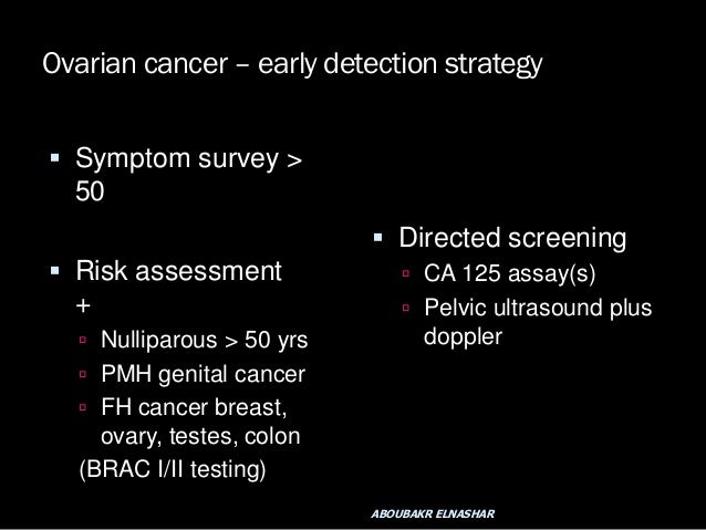 Prevention Of Gynecologic Cancer