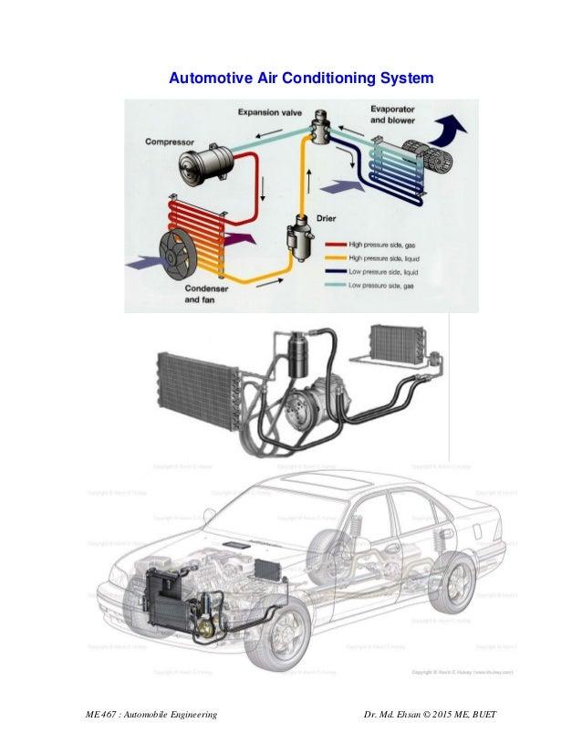 Automobile - AC SYSTEM
