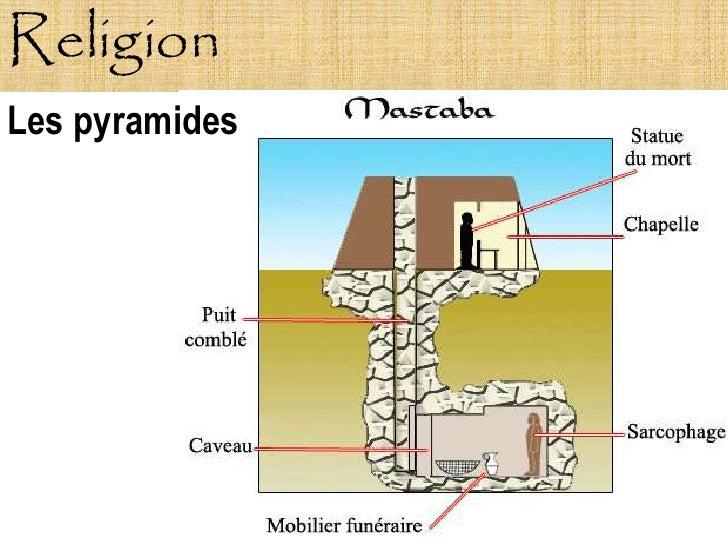 Religion Les pyramides