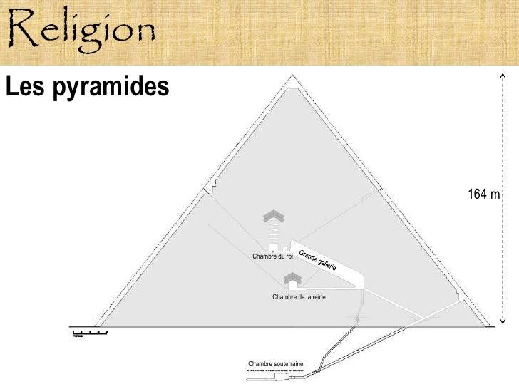 Religion Les pyramides                                                 164 m                     Chambre du roi           ...
