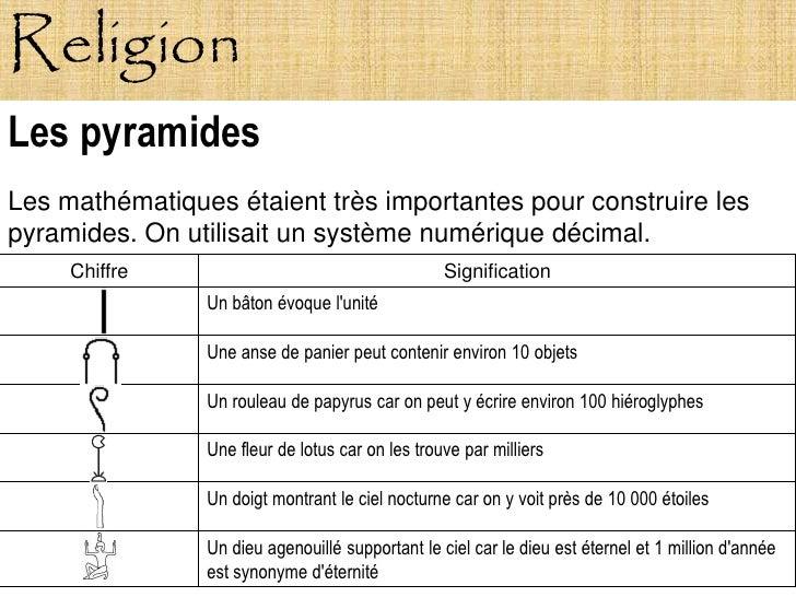 Religion Les pyramides Les mathématiques étaient très importantes pour construire les pyramides. On utilisait un système n...