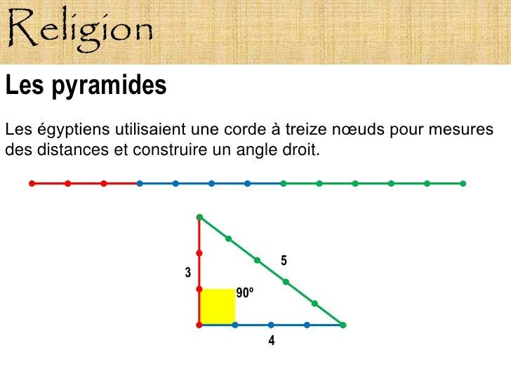 Religion Les pyramides Les égyptiens utilisaient une corde à treize nœuds pour mesures des distances et construire un angl...