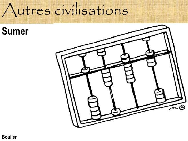 Autres civilisations Sumer     Boulier