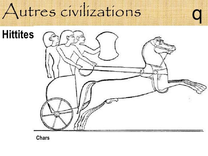 Autres civilizations   q Hittites                Chars