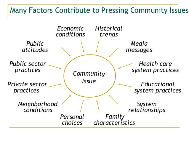 H. daniels duncan consulting abcd and community partnerships 08 06 20…