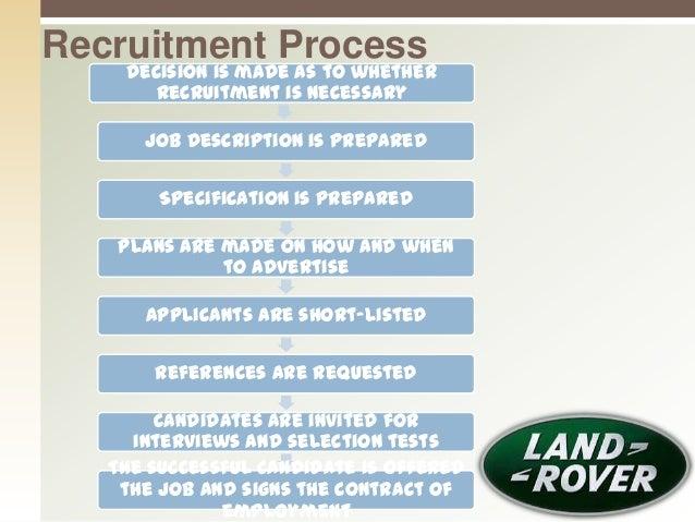 Recruitment and selection h r m presentation amity university for Tata motors recruitment process