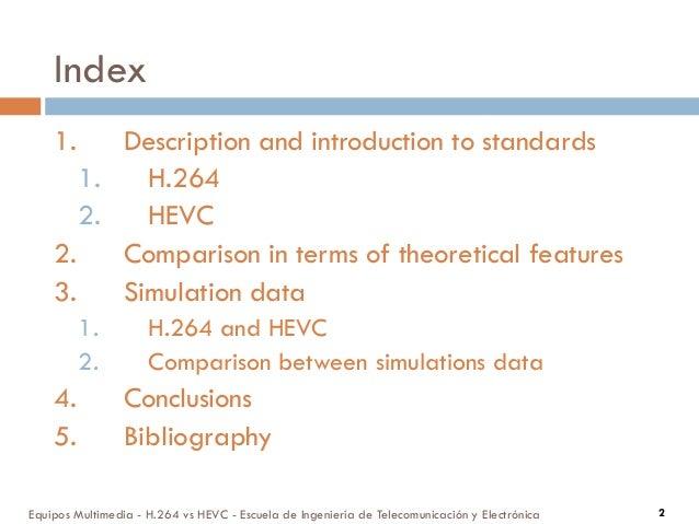 H 264 vs HEVC