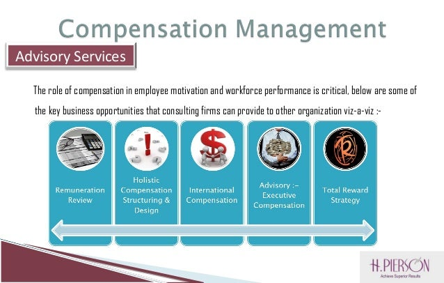 Compensation system for MiniMite Company Essays and Term Papers