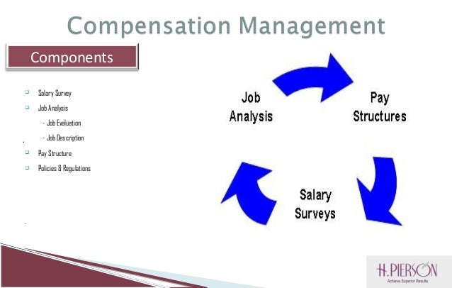 the role of the compensation system in companies and organizations A compensation strategy must be affordable, structured and competitive employee compensation can be divided into salary, benefits and incentives startups often cannot compete with large companies on salary, but options such as a flexible environment can attract/retain talent in startups.