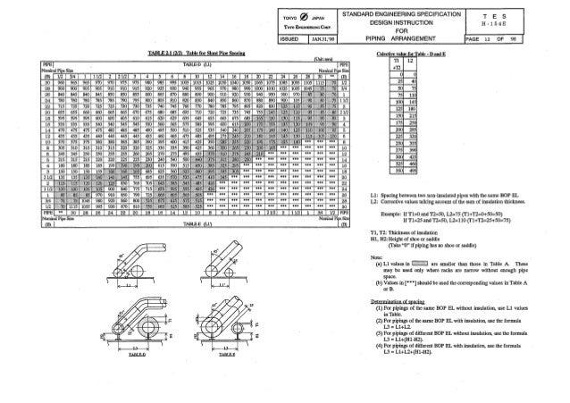 H 154 e-design instruct_piping design