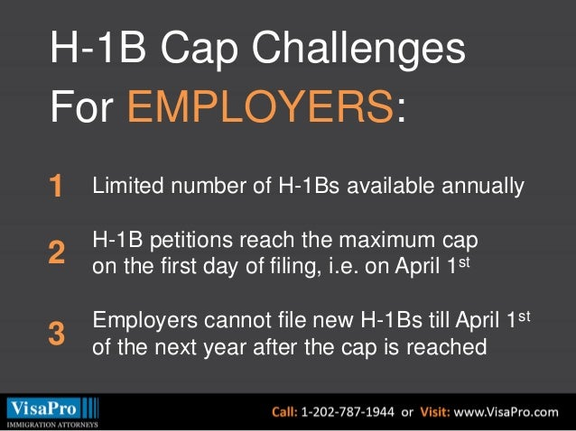 H-1B Cap Exempt Candidates: Who Are They? Slide 2