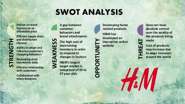 swot analysis of h m H&m swot analysis h&m swot analysis skip navigation sign in search loading close yeah, keep it undo close this video is unavailable watch queue queue watch queue queue remove all.