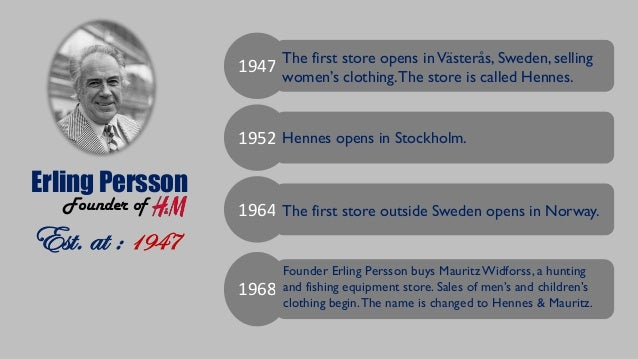 h m analysis The story of h&m goes back to 1947 when erling persson stock analysis tutorial valuation methods h&m – how to analyze a retail fashion company.
