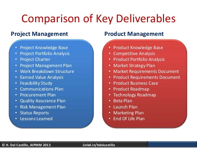 Difference between business plan and feasibility analysis matrix