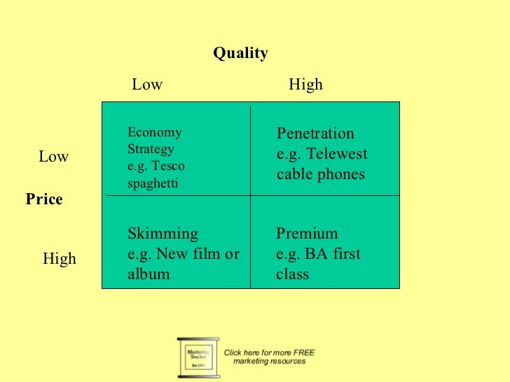Quality         Low                     High         Economy                Penetration         Strategy               e.g...