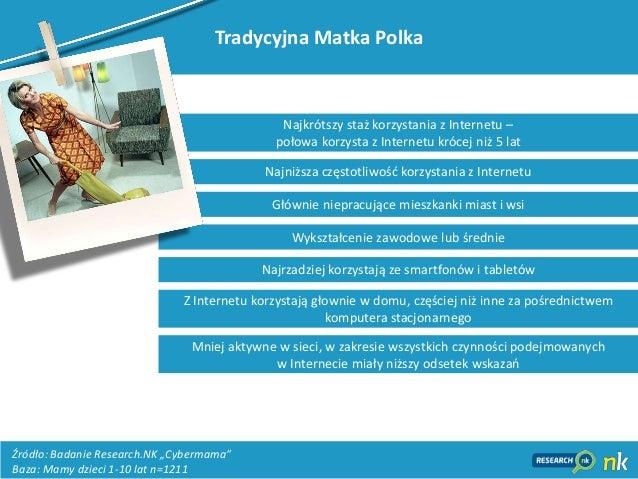 23Tradycyjna Matka PolkaNajkrótszy staż korzystania z Internetu –połowa korzysta z Internetu krócej niż 5 latNajniższa czę...