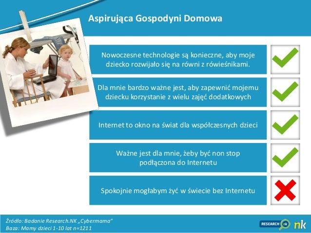 28Aspirująca Gospodyni DomowaInternet to okno na świat dla współczesnych dzieciNowoczesne technologie są konieczne, aby mo...