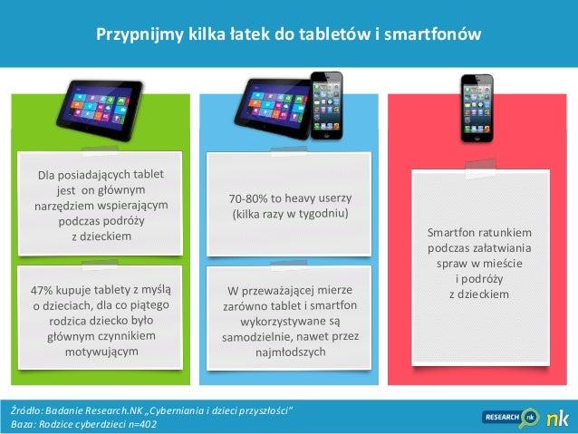 4Smartfon ratunkiempodczas załatwianiaspraw w mieściei podróżyz dzieckiemPrzypnijmy kilka łatek do tabletów i smartfonówŹr...