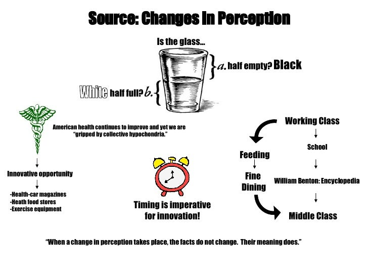 """Source: Changes in Perception Is the glass… half full? half empty? American health continues to improve and yet we are  """" ..."""