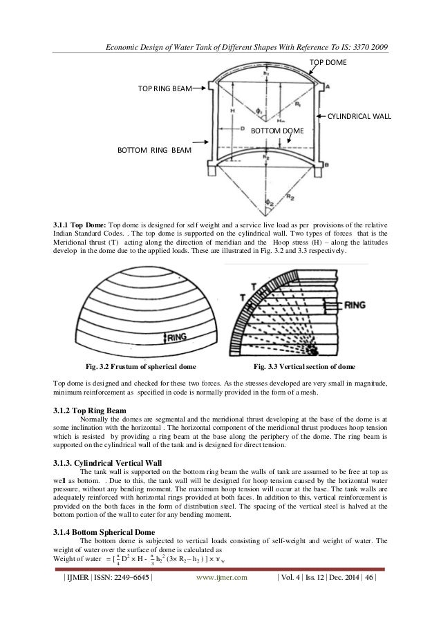 Economic Design of Water Tank of Different Shapes With Reference To I…