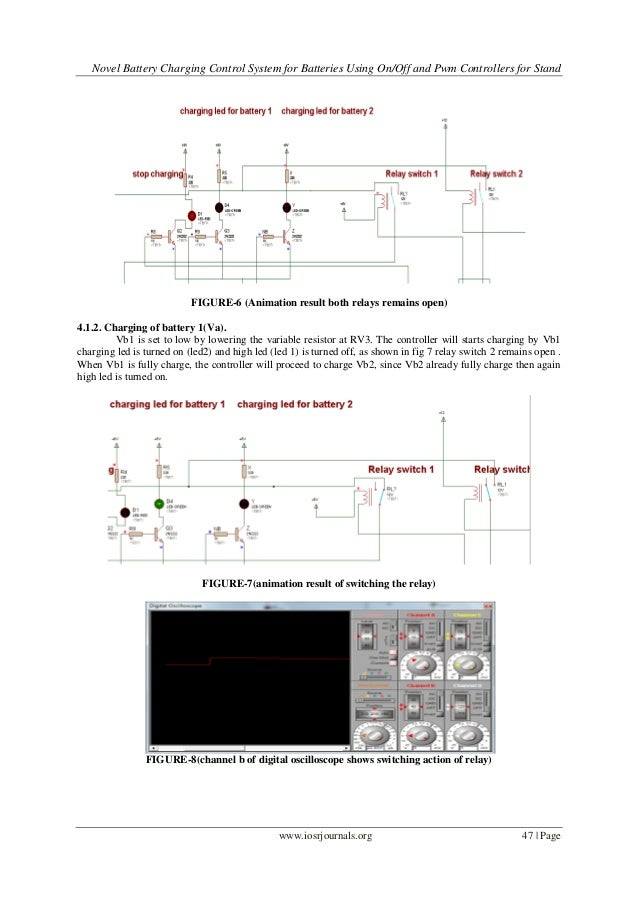Novel Battery Charging Control System for Batteries Using On