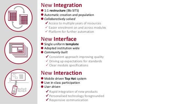 Digital capability as a strategic priority