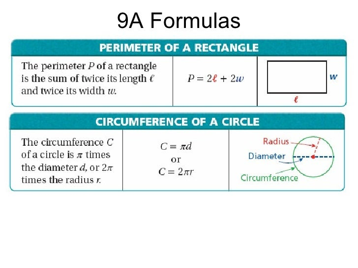 9A Formulas