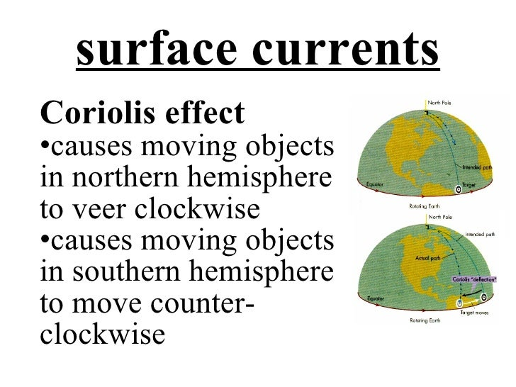 Ocean Currents PowerPoint – Coriolis Effect Worksheet