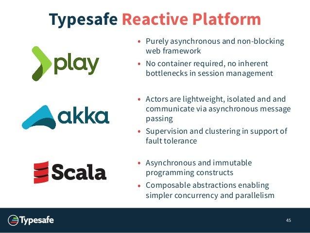 Go Reactive: Building Responsive, Resilient, Elastic & Message-Driven Systems