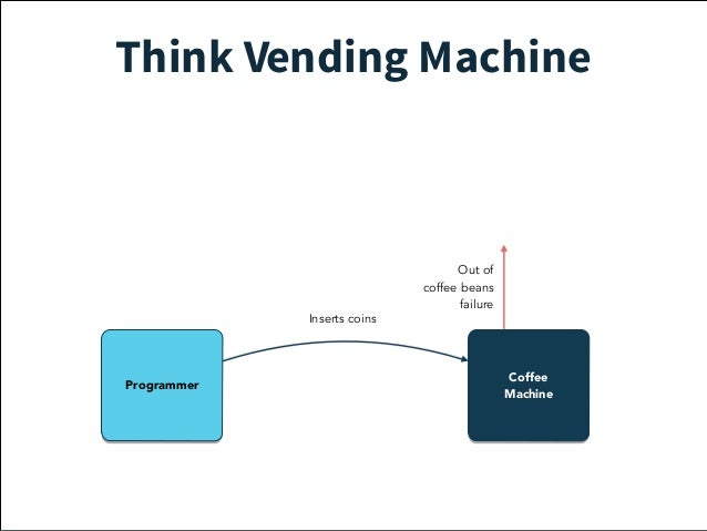 Think Vending Machine  Service  Guy  Coffee  Inserts coins  Programmer Machine  Gets coffee  Out of  coffee beans  failure...