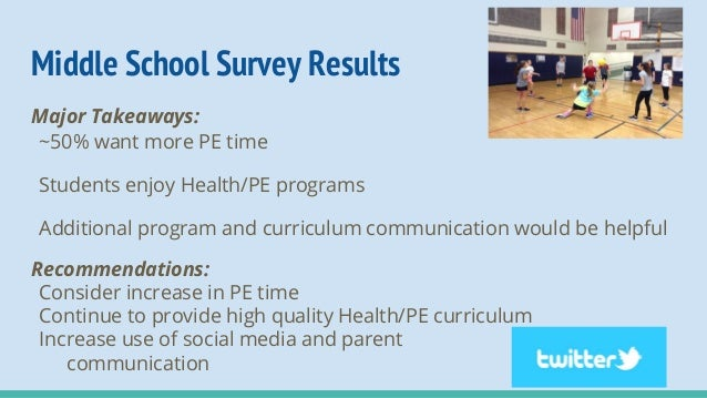Health and Physical Education Curriculum Review
