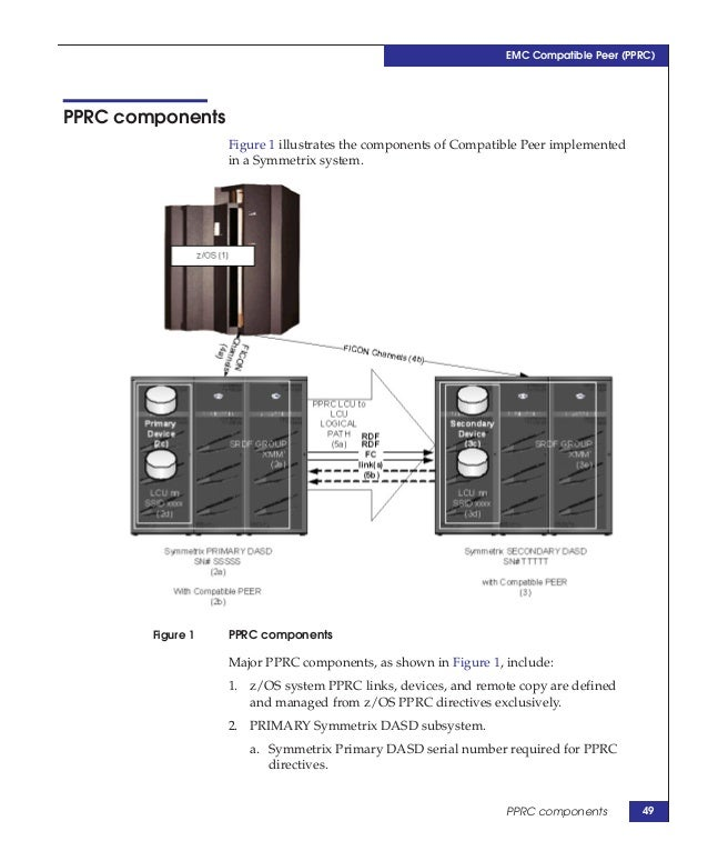 TechBook: EMC Compatibility Features for IBM Copy Services