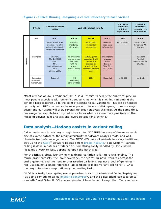 Figure 2. Clinical Binning: assigning a clinical relevancy to each variant Criteria Loci with clinical utility Loci with c...