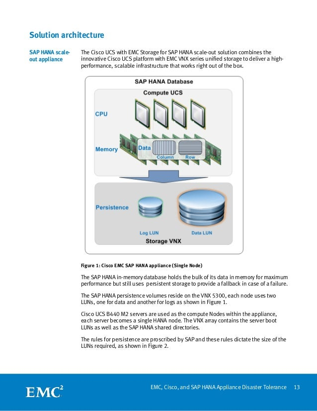 Emc Cisco Sap Hana Appliance Disaster Tolerance