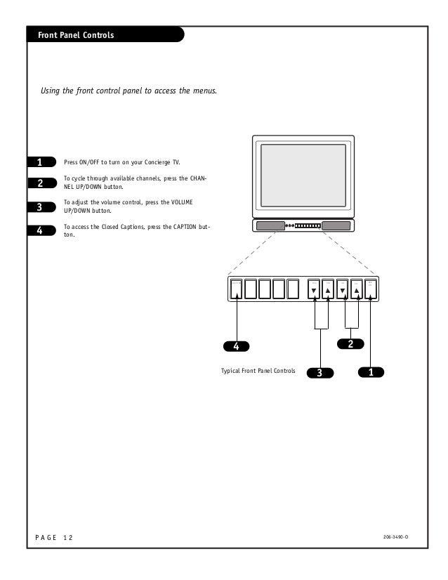manual de tv zenith h1934y 1 rh slideshare net Sears TVs Flat Screen 29 Flat Panel TV