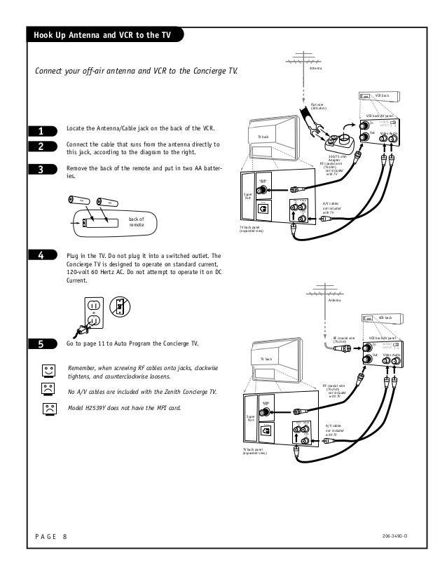 manual de tv zenith H1934y (1)