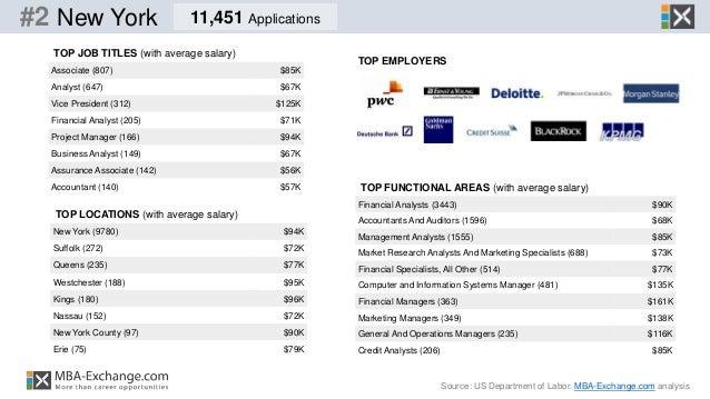H1B Sponsorship - 2017 Business Profiles Report