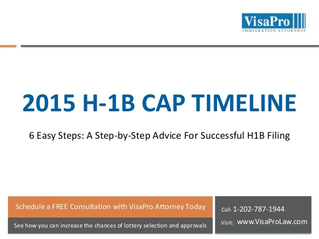 2015 H-1B CAP TIMELINE 6 Easy Steps: A Step-by-Step Advice For Successful H1B Filing  Schedule a FREE Consultation with Vi...