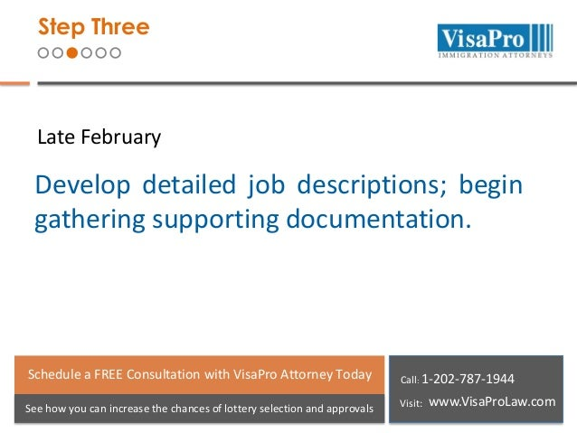 Step Three  Late February  Develop detailed job descriptions; begin gathering supporting documentation.  Schedule a FREE C...