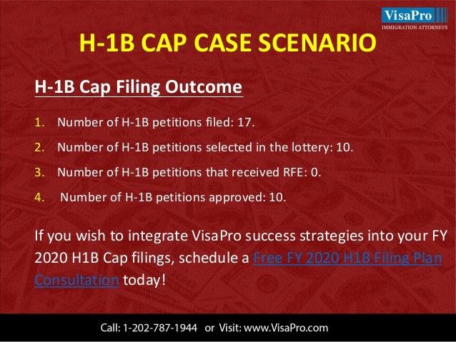 By Photo Congress    H1b Visa 2020 Rfe