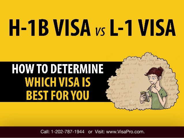 H-1B and L-1 Visas: What Are They?