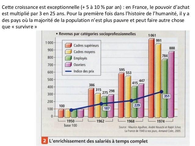 2) Le nouveau visage de la croissance Bien qu'à un rythme moindre (+ 2 à 3 % par an de 1970 à 2001 aux Etats-Unis et en Eu...