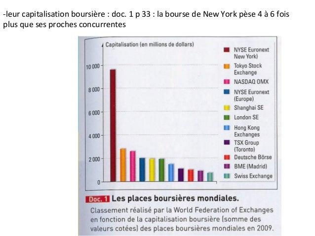 H1 chap 1 sur 2 croissance et mondialisation