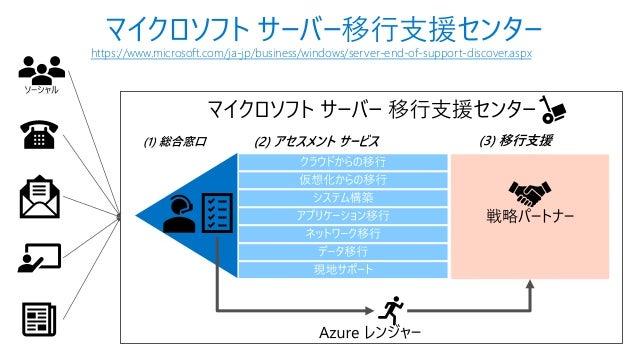 マイクロソフト サーバー移行支援センター 戦略パートナー https://www.microsoft.com/ja-jp/business/windows/server-end-of-support-discover.aspx