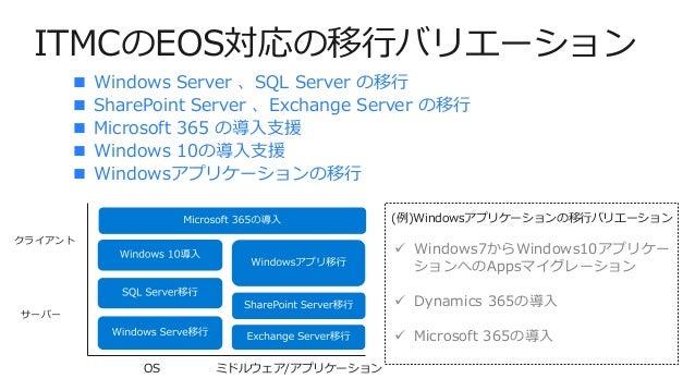 ■ Windows Server 、SQL Server の移行 ■ SharePoint Server 、Exchange Server の移行 ■ Microsoft 365 の導入支援 ■ Windows 10の導入支援 ■ Window...