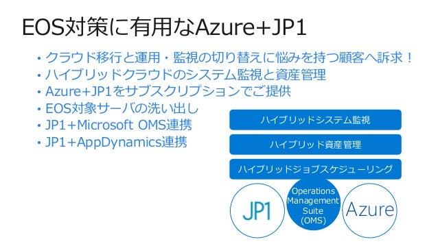 • クラウド移行と運用・監視の切り替えに悩みを持つ顧客へ訴求! • ハイブリッドクラウドのシステム監視と資産管理 • Azure+JP1をサブスクリプションでご提供 • EOS対象サーバの洗い出し • JP1+Microsoft OMS連携 •...