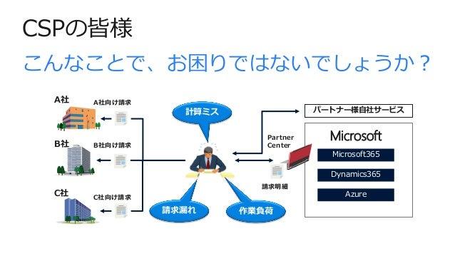CSPの皆様 Dynamics365 Microsoft365 AzureC社 C社向け請求 B社 B社向け請求 A社 A社向け請求 請求明細 Partner Center 請求漏れ 作業負荷 計算ミス こんなことで、お困りではないでしょうか?...