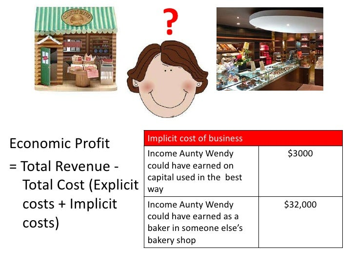 bakery shop cost accounting In cost accounting, the high-low method is a way of attempting to  various units for the bakery shortfalls of the high-low method  running a coffee shop.