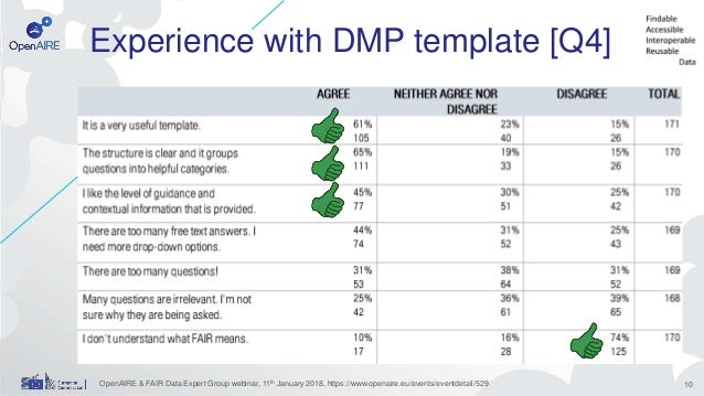 ... 10. Experience With DMP Template ...