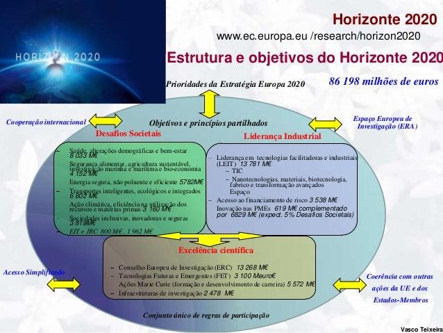 PME's no Horizonte 2020As PME terão oportunidade de participar nos três pilares, especialmente em:        -FET(Future and ...